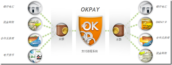 okpay_04