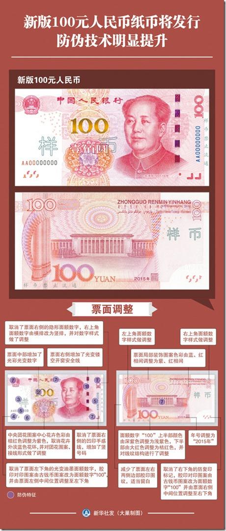 新华社图表,北京,2015年8月10日 图表:新版100元人民币纸币将发行 防伪技术明显提升 新华社发 大巢制图