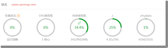 buyvm 256g大数据盘挂载成功 在宝塔面板显示